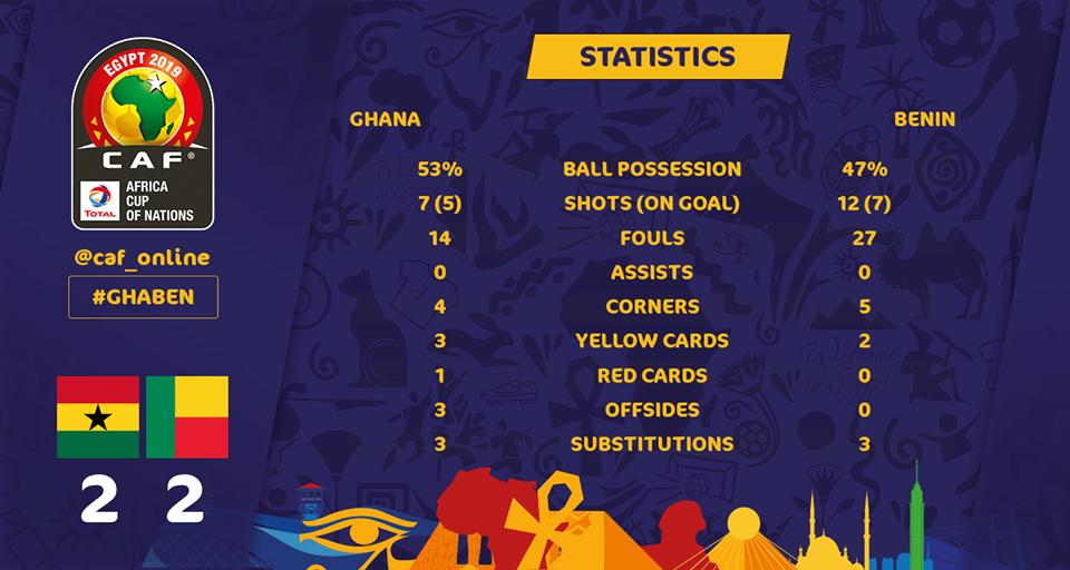 Watch: Ghana v Benin Highlights - Total AFCON 2019 - Match 12