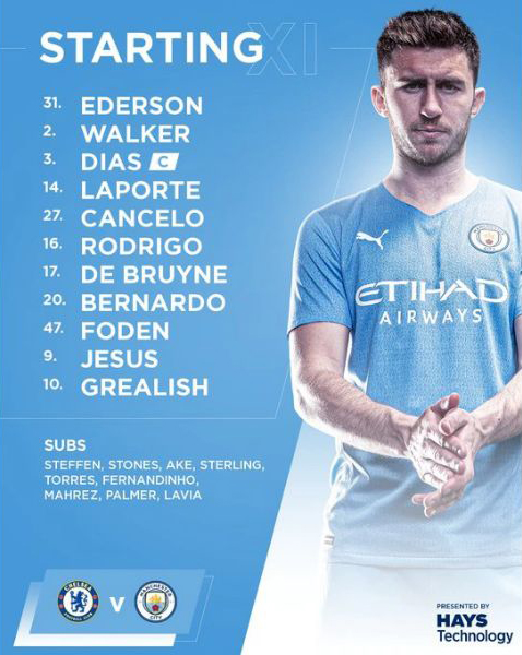 Watch Chelsea vs Manchester City Confirmed Lineups